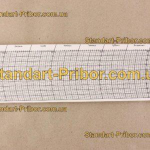 Р№ 1047 ЛМ-1М бланк диаграммный - фотография 1