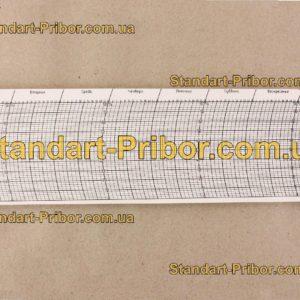 Р№ 1051 ЛМ-2М бланк диаграммный - фотография 1