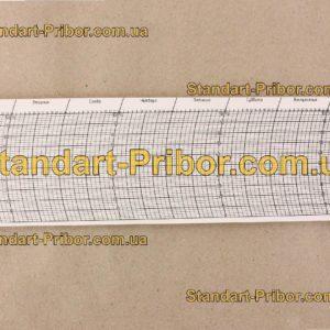 Р№ 1052 ЛМ-4 бланк диаграммный - фотография 1