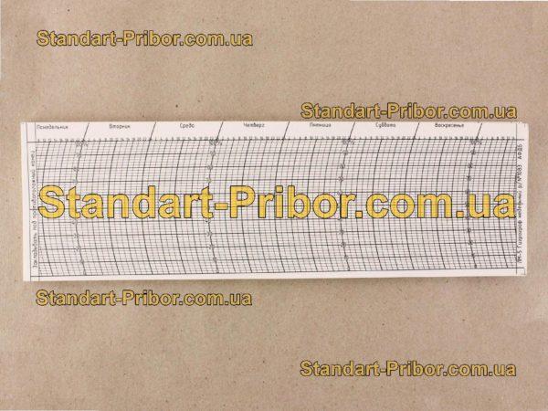 Р№ 1080 ЛМ-6 бланк диаграммный - фотография 1