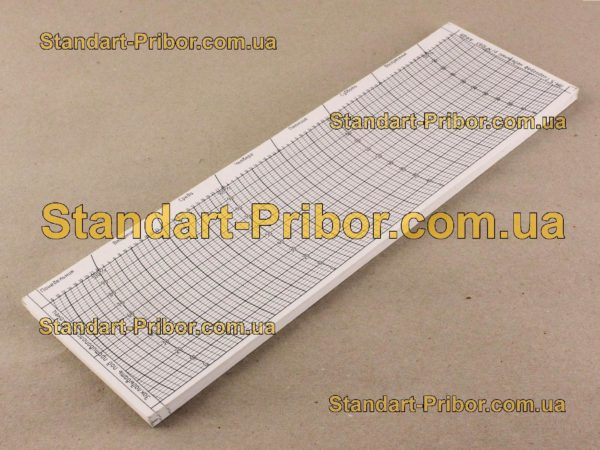 Р№ 1080 ЛМ-6 бланк диаграммный - изображение 2