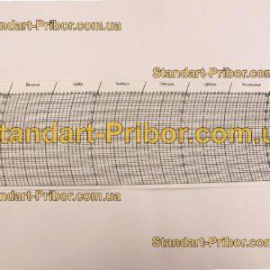 Р№ 1082 ЛМ-3 бланк диаграммный - фотография 1