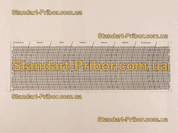 Р№ 1082 ЛМ-3 бланк диаграммный - изображение 2