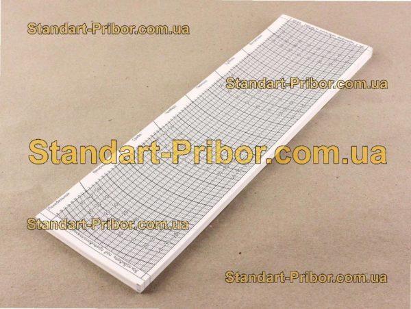 Р№ 1082 ЛМ-3 бланк диаграммный - фото 3