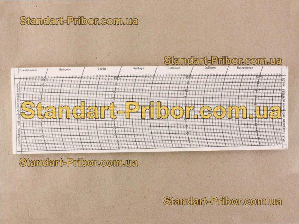 Р№ 1083 ЛМ-5 бланк диаграммный - фотография 1