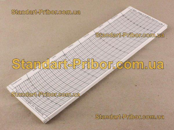 Р№ 1083 ЛМ-5 бланк диаграммный - изображение 2